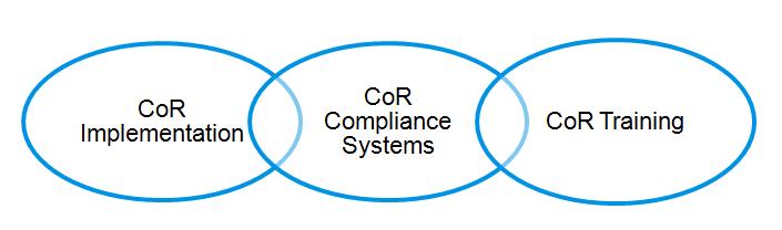 CoR Compliance Implementation Chain Of Responsibility Online Australia